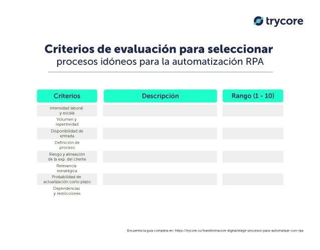 Criterios-par-elegir-un-proceso-automatizar